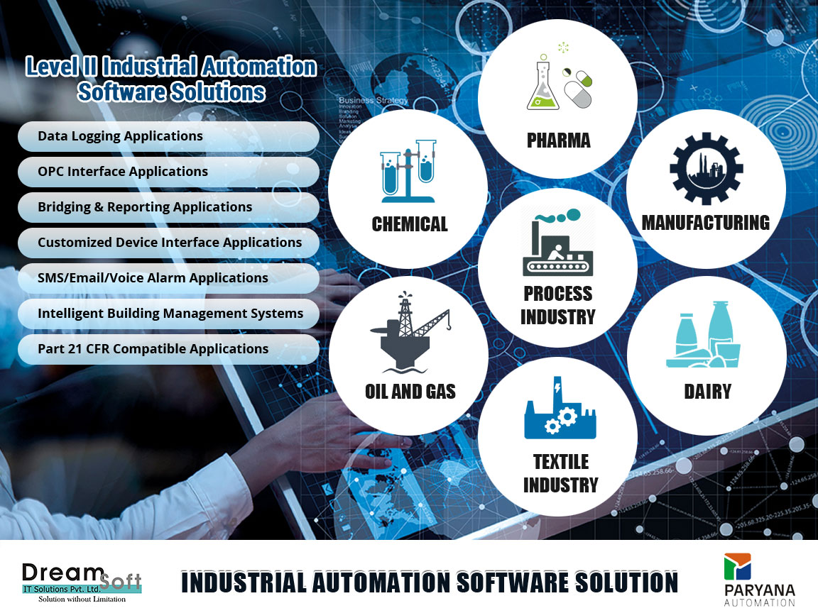 Desktop based scada software Development, desktop based scada software Development in india, customized scada applications, plc and customized scada applications, SCADA Software Development mumbai, plc and intellution scada solutions, scada solutions for industrial applications mumbai, SCADA Support Application Development mumbai, Device Interface SCADA Applications.